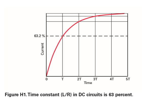 AC semiconductor fuse in DC circuit.png