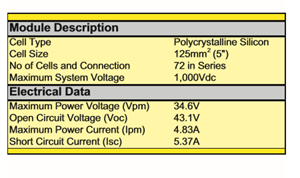 Solar panel specification.png