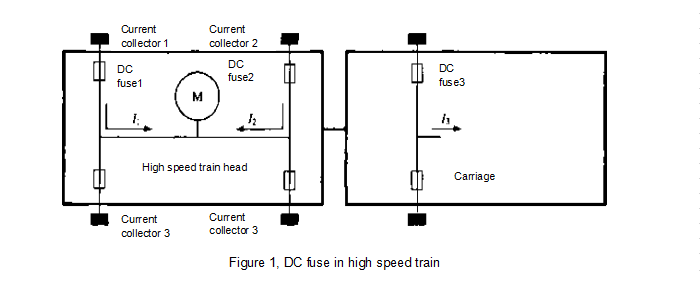 DC fuse in high speed train.png