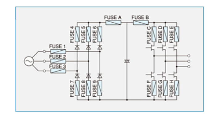 high speed fuse in thyristor circuit.png