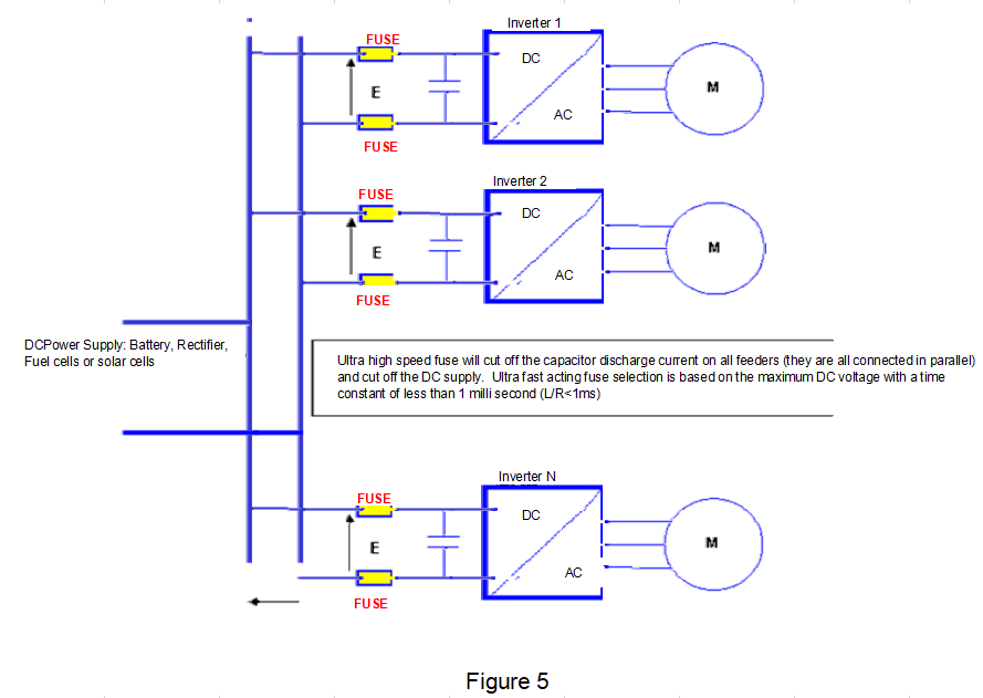 Ultra fast acting fuse location in inverter 3.png