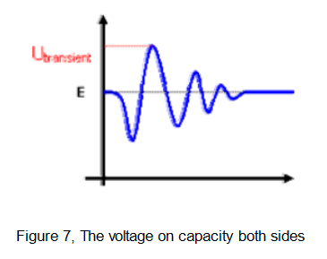 Voltage on capacitor sides.png