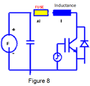 Ultra fast acting fuse with inductance.png