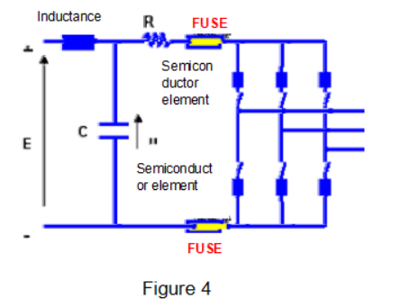 Ultra fast acting fuse equivalent current.png