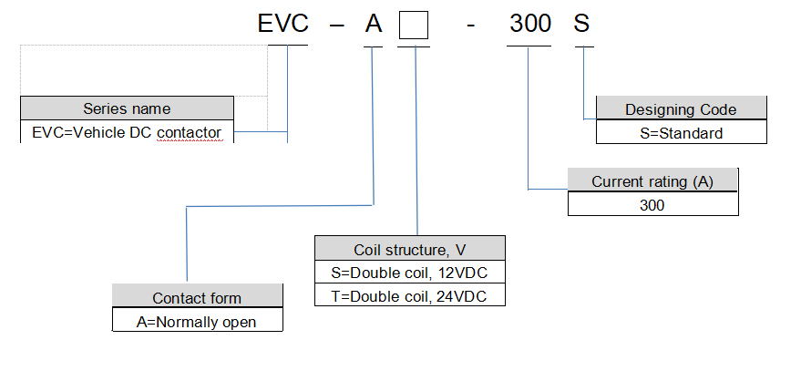 EVC-300A.png
