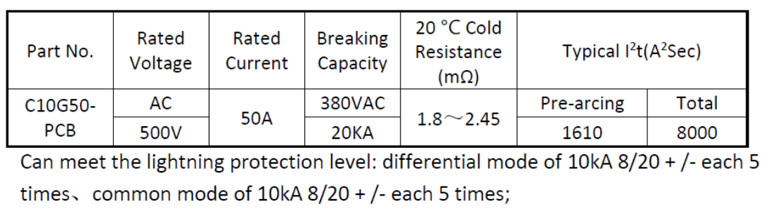 C10G50-PCB fuse specification.png