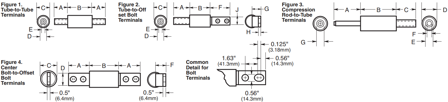 KQV 12AWG Eaton fuse size.png