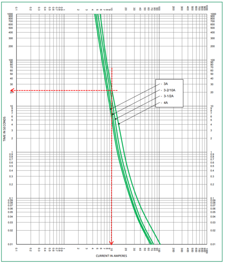 KLDR004 TC curve in 10A.png